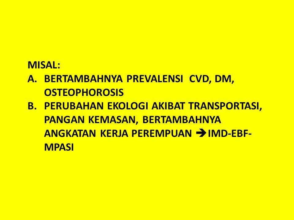 MISAL: BERTAMBAHNYA PREVALENSI CVD, DM, OSTEOPHOROSIS.
