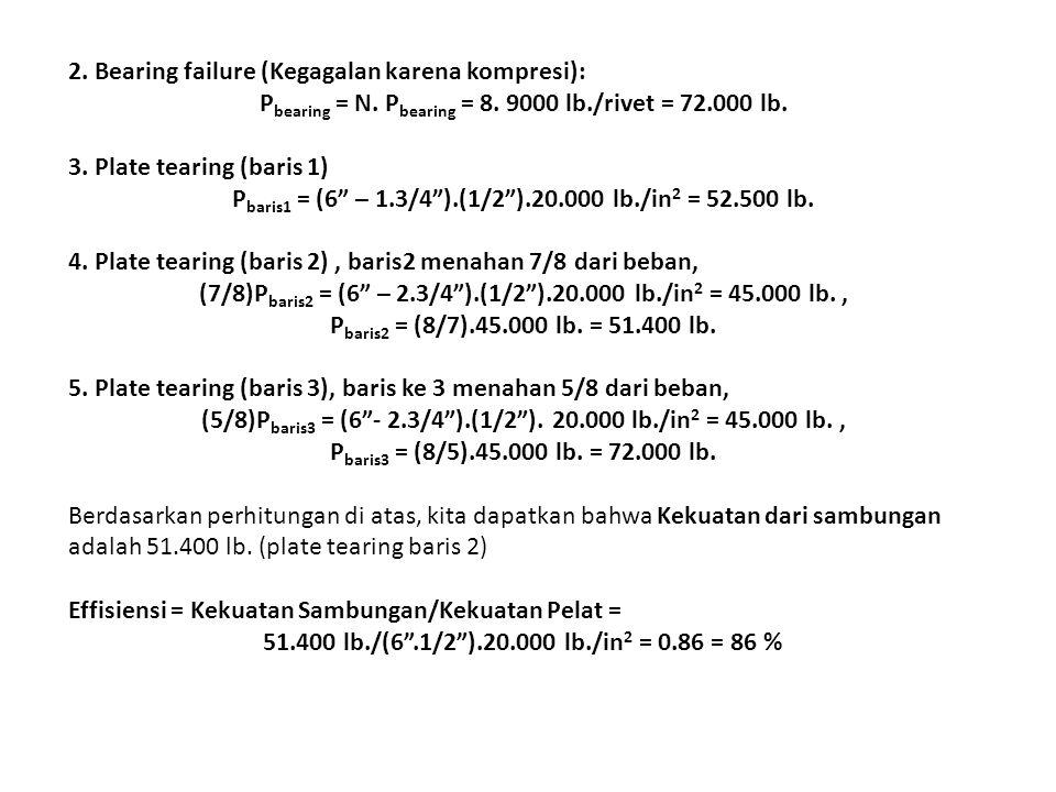 2. Bearing failure (Kegagalan karena kompresi):