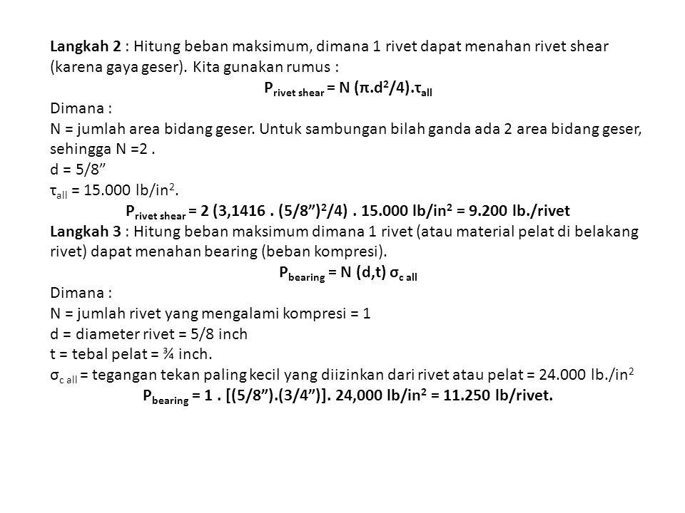 Privet shear = N (π.d2/4).τall Dimana :