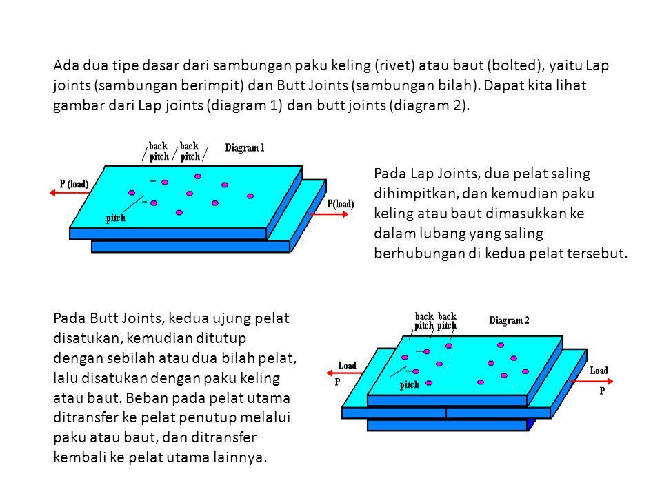 Ada dua tipe dasar dari sambungan paku keling (rivet) atau baut (bolted), yaitu Lap joints (sambungan berimpit) dan Butt Joints (sambungan bilah). Dapat kita lihat gambar dari Lap joints (diagram 1) dan butt joints (diagram 2).