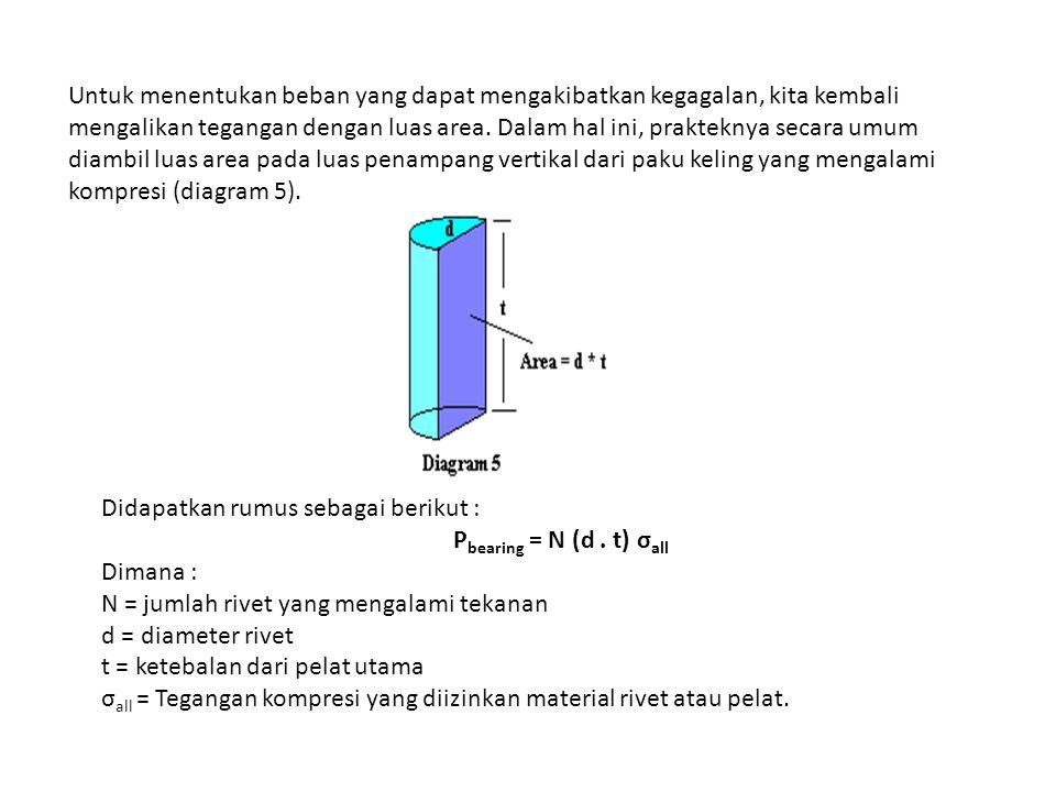 Untuk menentukan beban yang dapat mengakibatkan kegagalan, kita kembali mengalikan tegangan dengan luas area. Dalam hal ini, prakteknya secara umum diambil luas area pada luas penampang vertikal dari paku keling yang mengalami kompresi (diagram 5).
