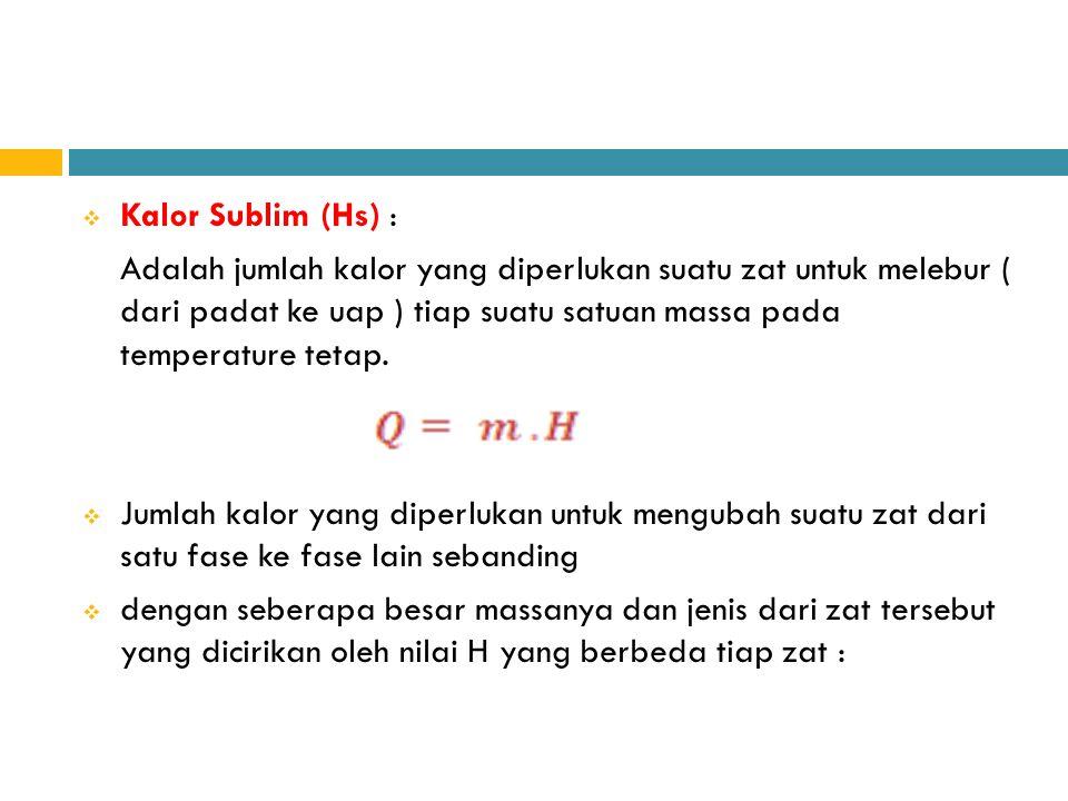 Kalor Sublim (Hs) :