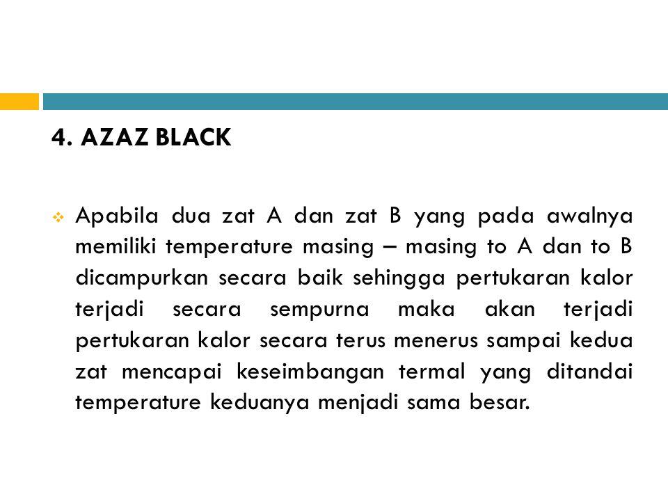 4. AZAZ BLACK