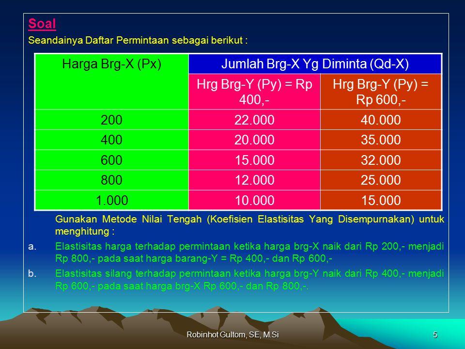 Jumlah Brg-X Yg Diminta (Qd-X)