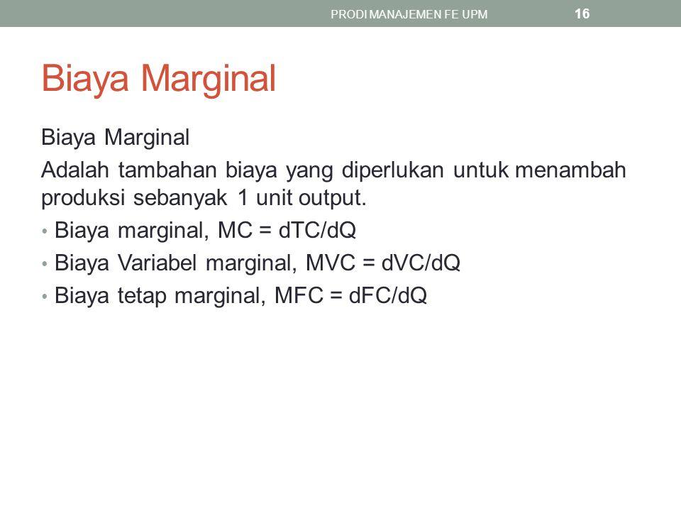 Biaya Marginal Biaya Marginal