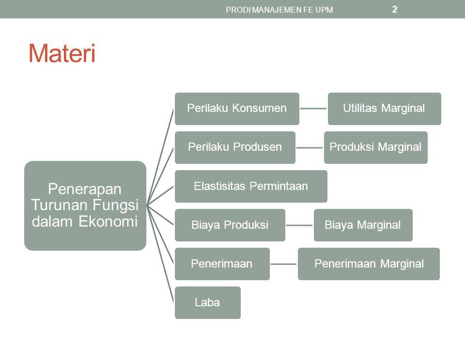 Materi Penerapan Turunan Fungsi dalam Ekonomi PRODI MANAJEMEN FE UPM