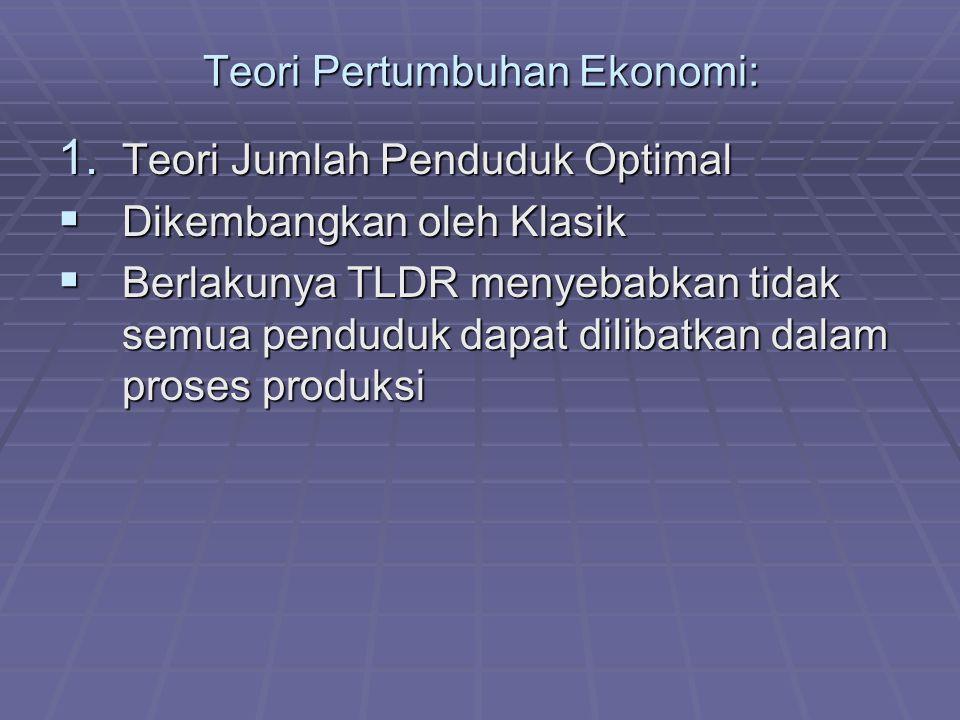 Teori Pertumbuhan Ekonomi:
