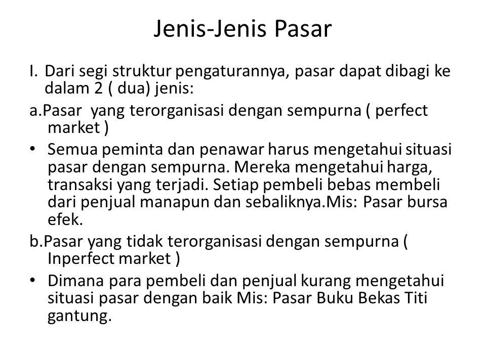 Jenis-Jenis Pasar Dari segi struktur pengaturannya, pasar dapat dibagi ke dalam 2 ( dua) jenis: