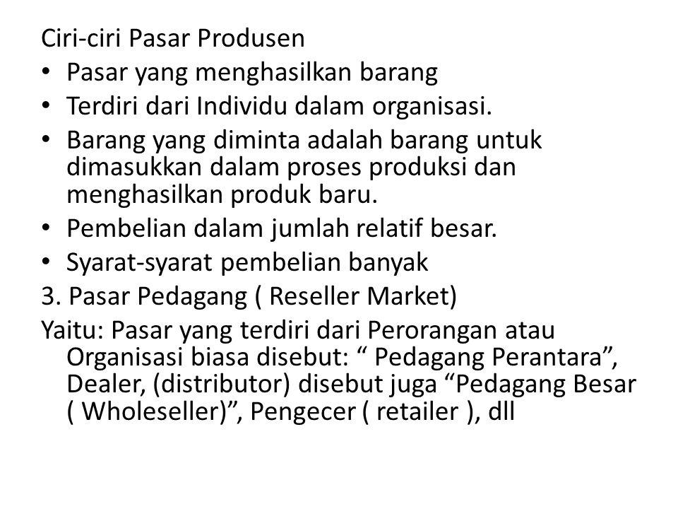Ciri-ciri Pasar Produsen