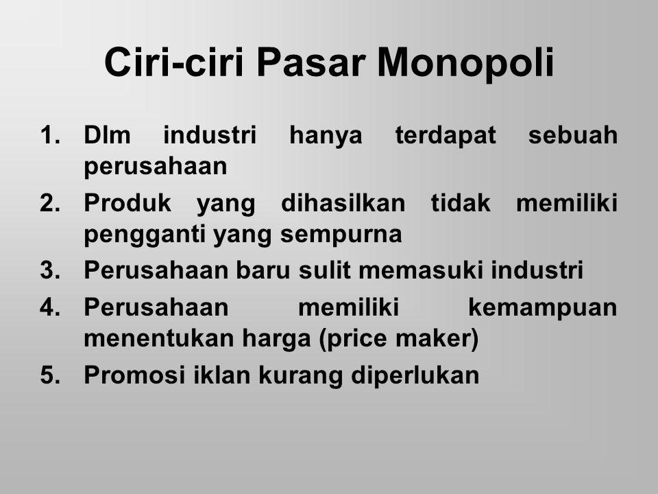 Ciri-ciri Pasar Monopoli
