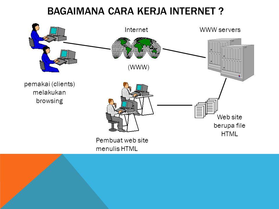 Bagaimana cara kerja internet