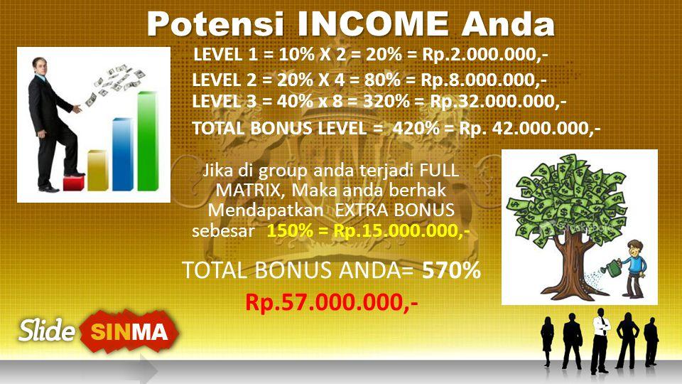 Potensi INCOME Anda TOTAL BONUS ANDA= 570% Rp.57.000.000,-