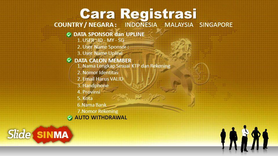 Cara Registrasi COUNTRY / NEGARA : INDONESIA MALAYSIA SINGAPORE