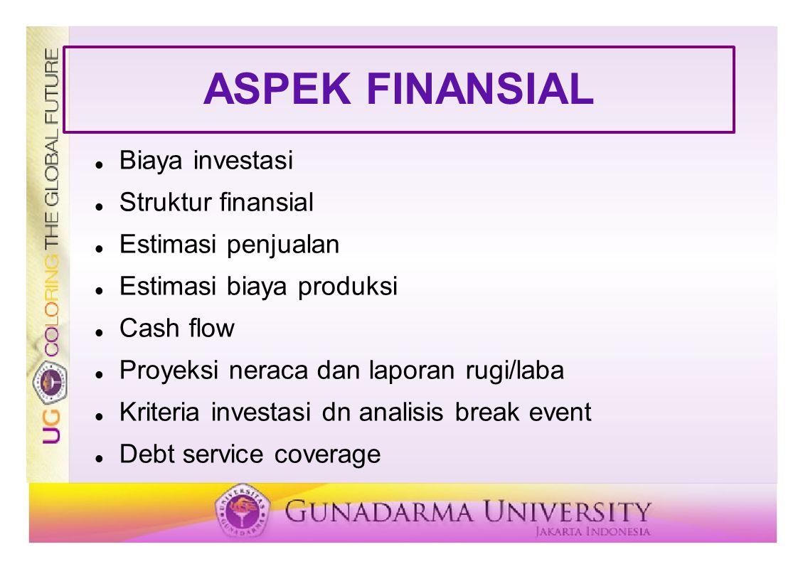 ASPEK FINANSIAL Biaya investasi Struktur finansial Estimasi penjualan