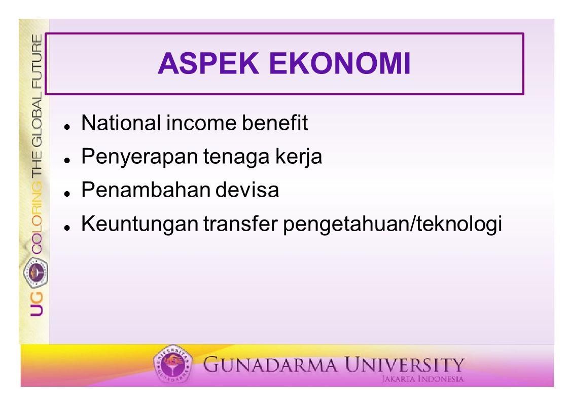 ASPEK EKONOMI National income benefit Penyerapan tenaga kerja