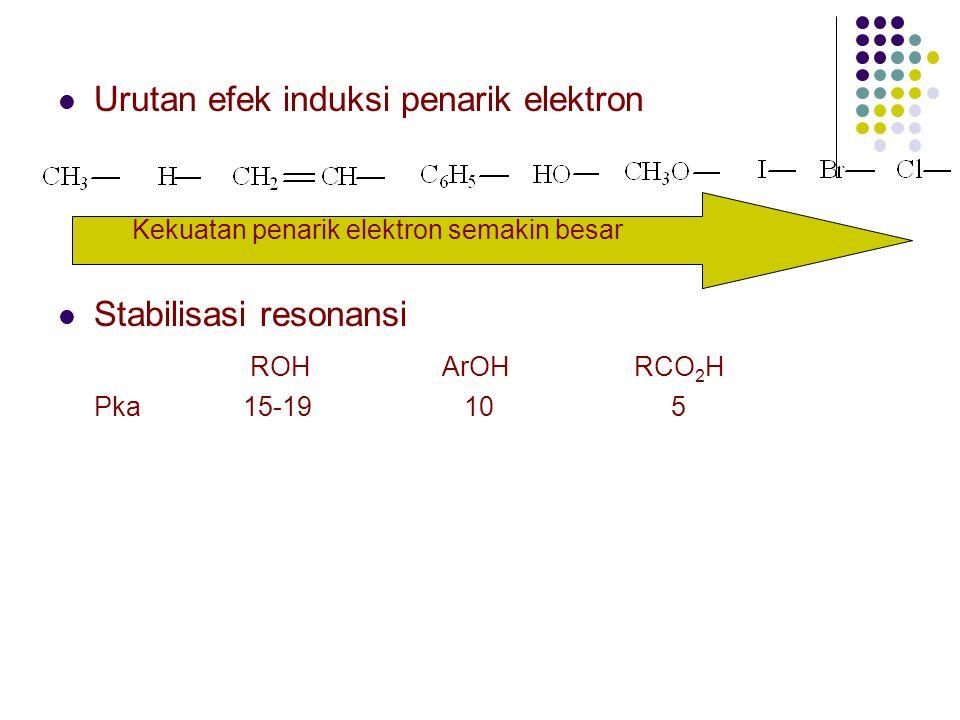 Urutan efek induksi penarik elektron