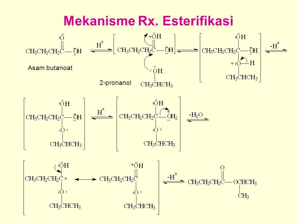 Mekanisme Rx. Esterifikasi