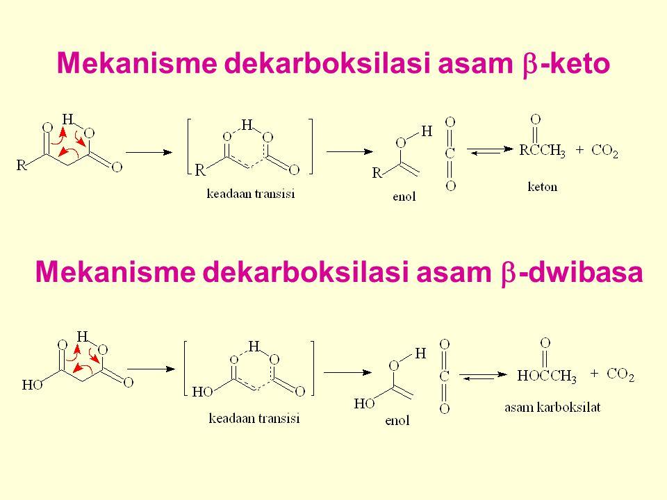 Mekanisme dekarboksilasi asam -keto
