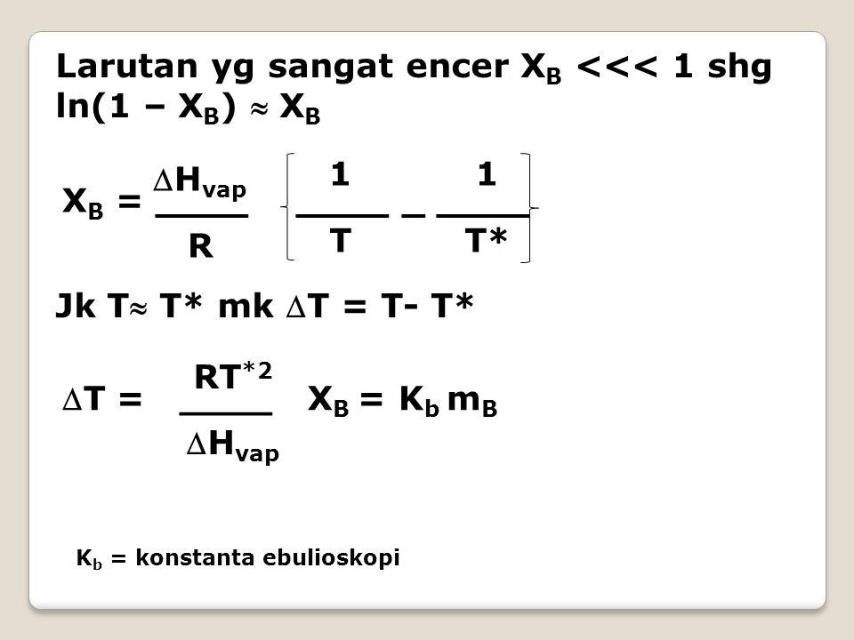 Larutan yg sangat encer XB <<< 1 shg ln(1 – XB)  XB