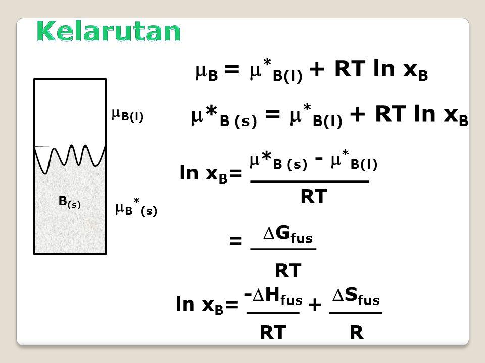 Kelarutan B = *B(l) + RT ln xB *B (s) = *B(l) + RT ln xB