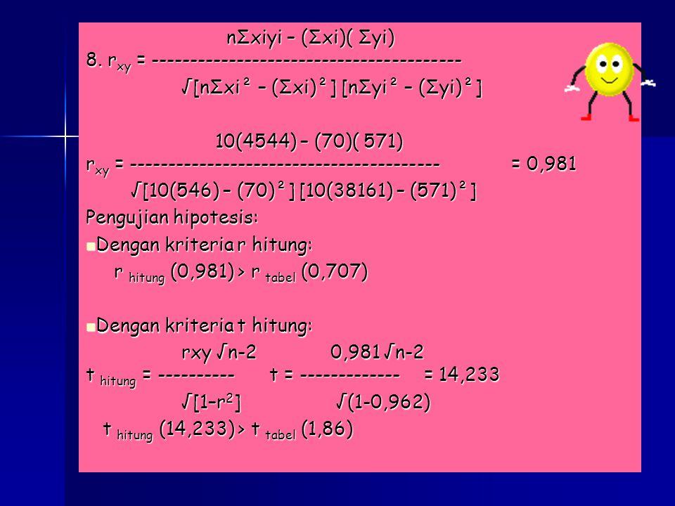 nΣxiyi – (Σxi)( Σyi) 8. rxy = ----------------------------------------