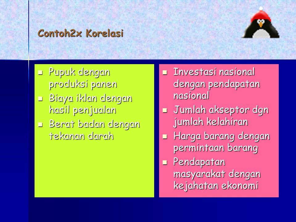 Contoh2x Korelasi Pupuk dengan produksi panen. Biaya iklan dengan hasil penjualan. Berat badan dengan tekanan darah.