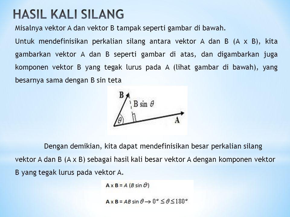 HASIL KALI SILANG Misalnya vektor A dan vektor B tampak seperti gambar di bawah.
