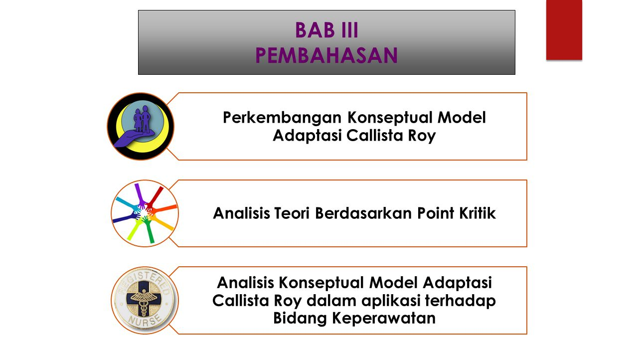 BAB III PEMBAHASAN. Perkembangan Konseptual Model Adaptasi Callista Roy. Analisis Teori Berdasarkan Point Kritik.