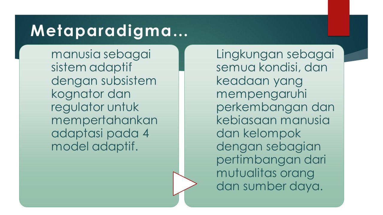 Metaparadigma… manusia sebagai sistem adaptif dengan subsistem kognator dan regulator untuk mempertahankan adaptasi pada 4 model adaptif.