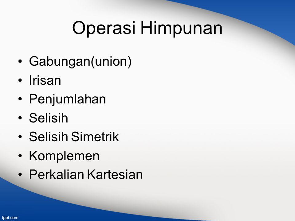 Operasi Himpunan Gabungan(union) Irisan Penjumlahan Selisih