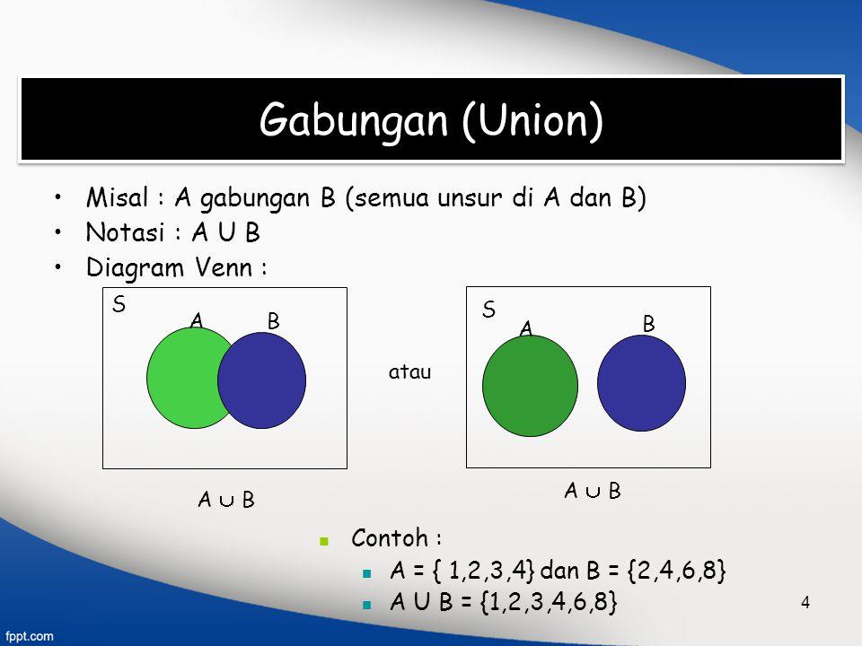Gabungan (Union) Misal : A gabungan B (semua unsur di A dan B)