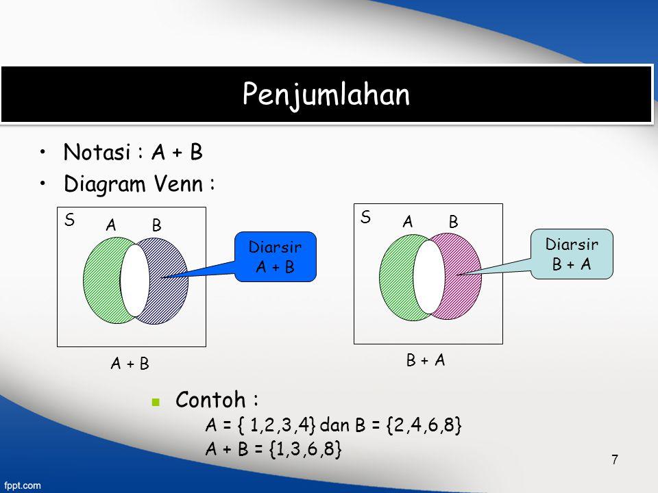 Penjumlahan Notasi : A + B Diagram Venn : Contoh :