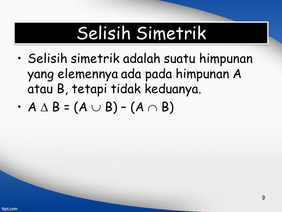 Selisih Simetrik Selisih simetrik adalah suatu himpunan yang elemennya ada pada himpunan A atau B, tetapi tidak keduanya.