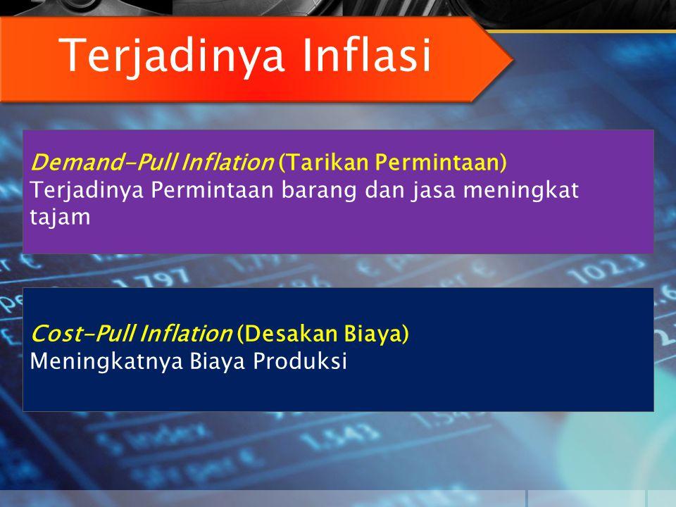 Terjadinya Inflasi Demand-Pull Inflation (Tarikan Permintaan)