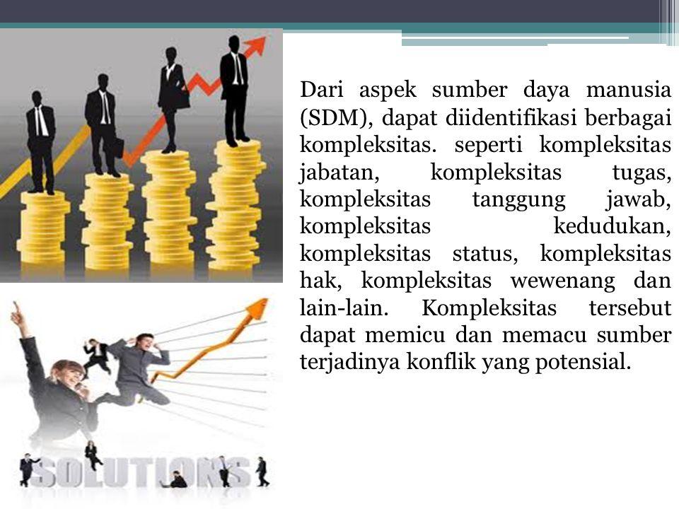 Dari aspek sumber daya manusia (SDM), dapat diidentifikasi berbagai kompleksitas.