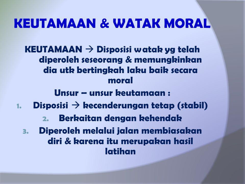 KEUTAMAAN & WATAK MORAL