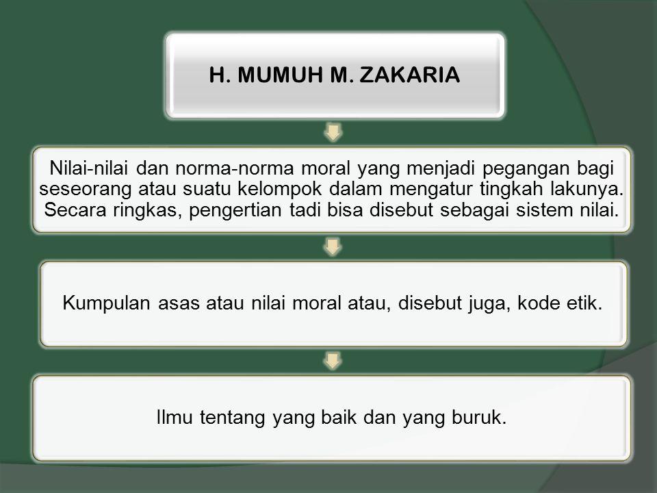 H. MUMUH M. ZAKARIA