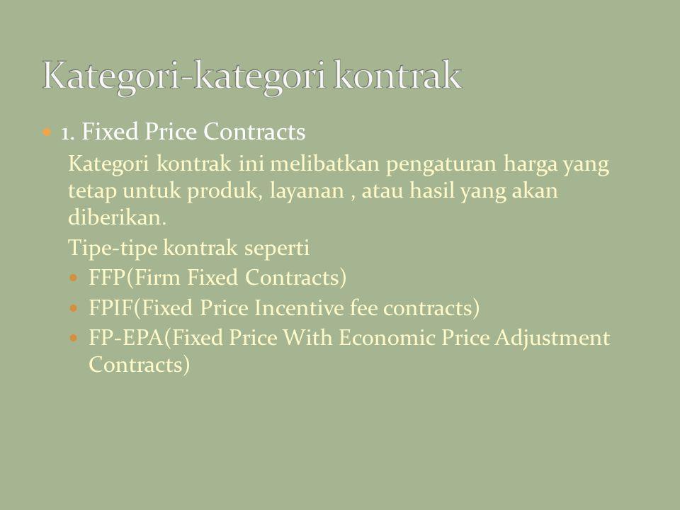 Kategori-kategori kontrak