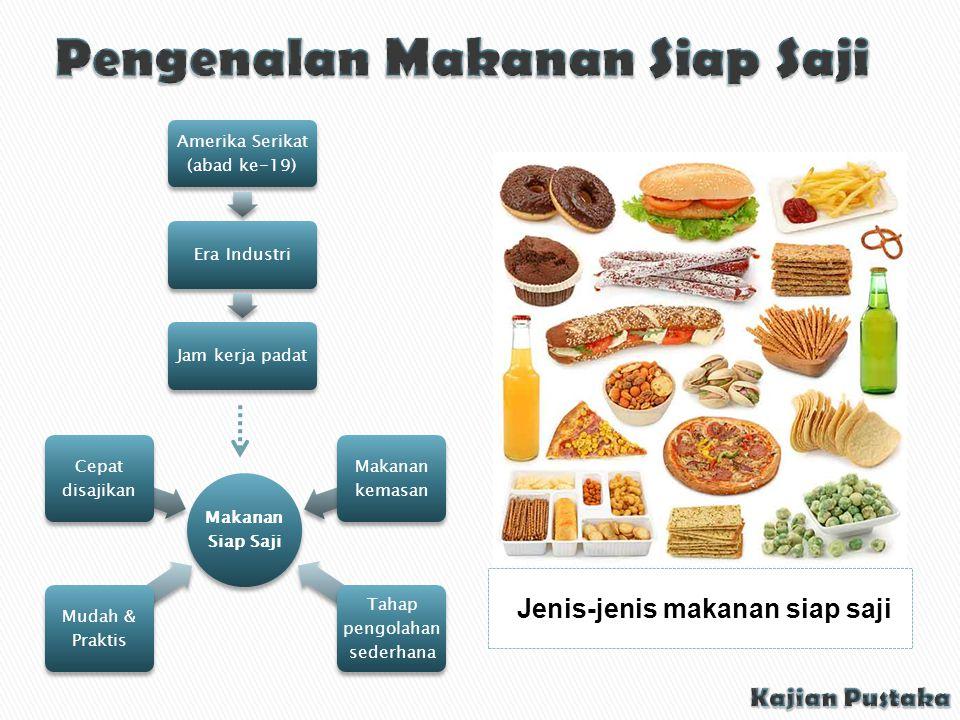Pengenalan Makanan Siap Saji