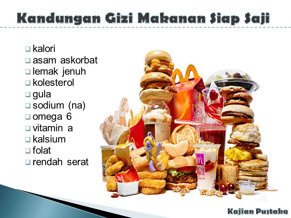 Kandungan Gizi Makanan Siap Saji