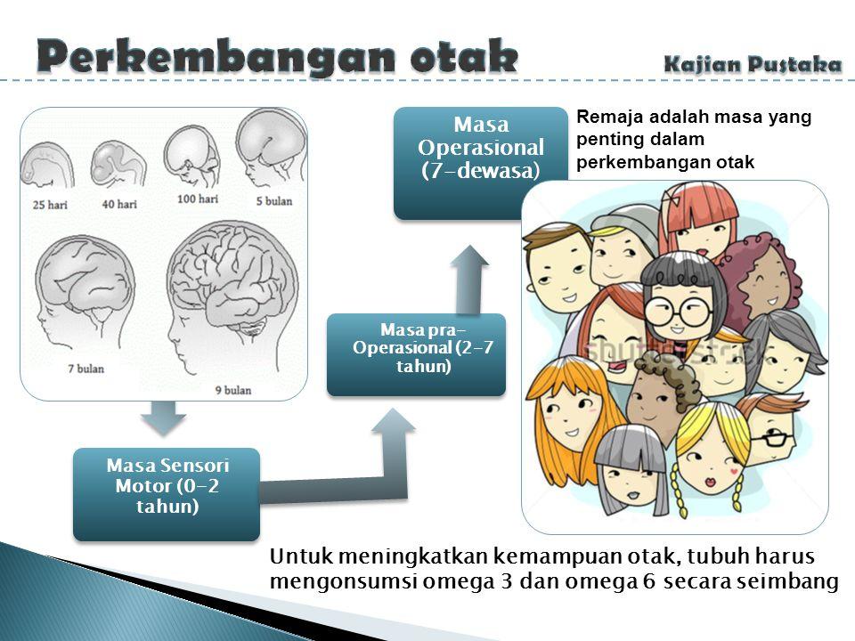 Perkembangan otak Kajian Pustaka