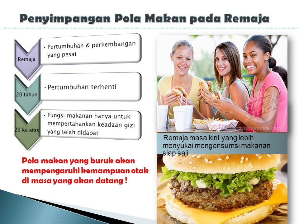 Penyimpangan Pola Makan pada Remaja
