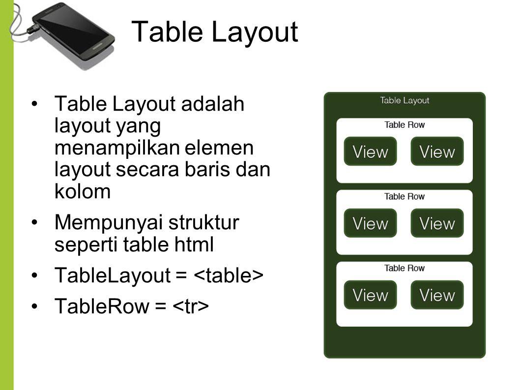 Table Layout Table Layout adalah layout yang menampilkan elemen layout secara baris dan kolom. Mempunyai struktur seperti table html.