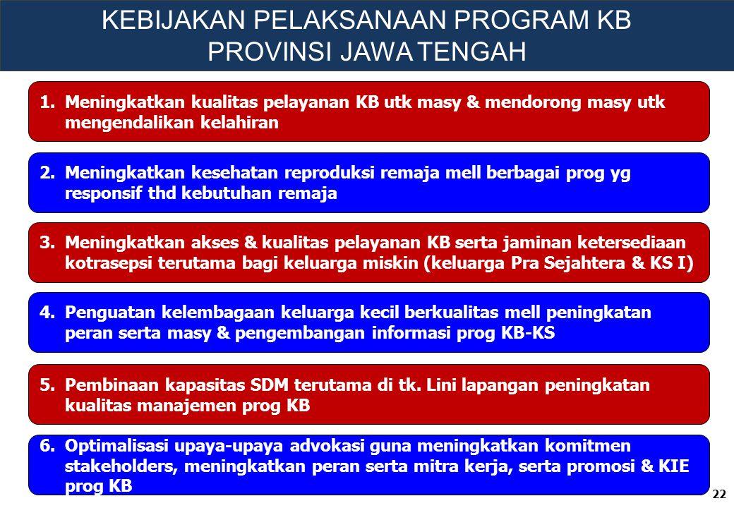 PERMASALAHAN Blm optimalnya komitmen & dukungan penentu kebijakan di Kab./Kota thd pentingnya prog. KB.