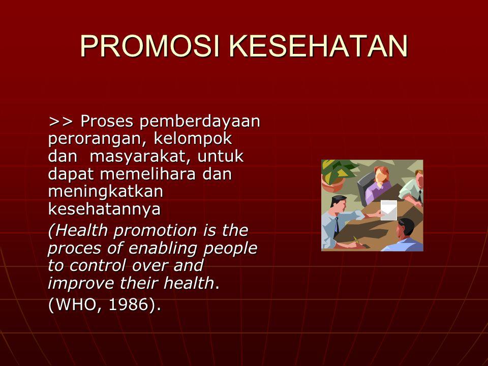 PROMOSI KESEHATAN >> Proses pemberdayaan perorangan, kelompok dan masyarakat, untuk dapat memelihara dan meningkatkan kesehatannya.