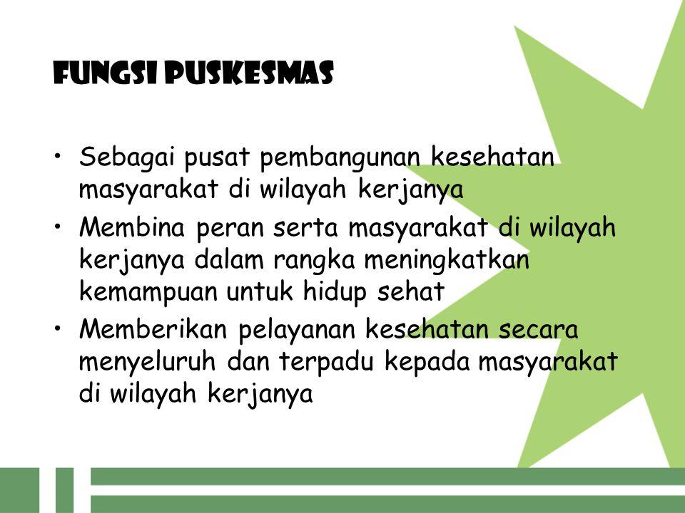 FUNGSI PUSKESMAS Sebagai pusat pembangunan kesehatan masyarakat di wilayah kerjanya.