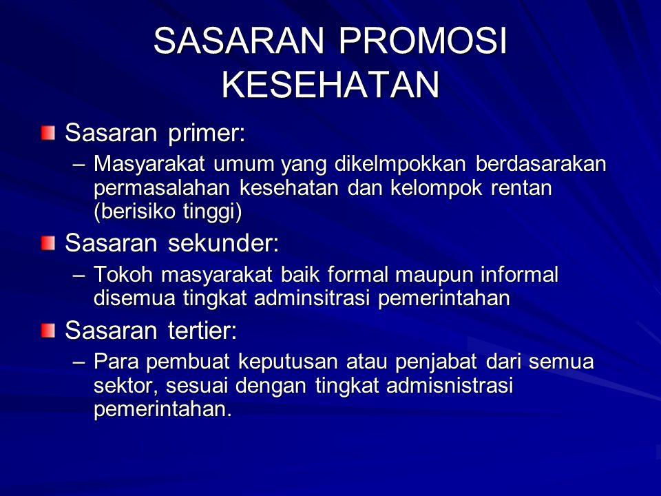 SASARAN PROMOSI KESEHATAN