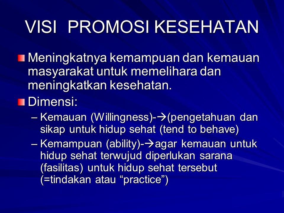 VISI PROMOSI KESEHATAN