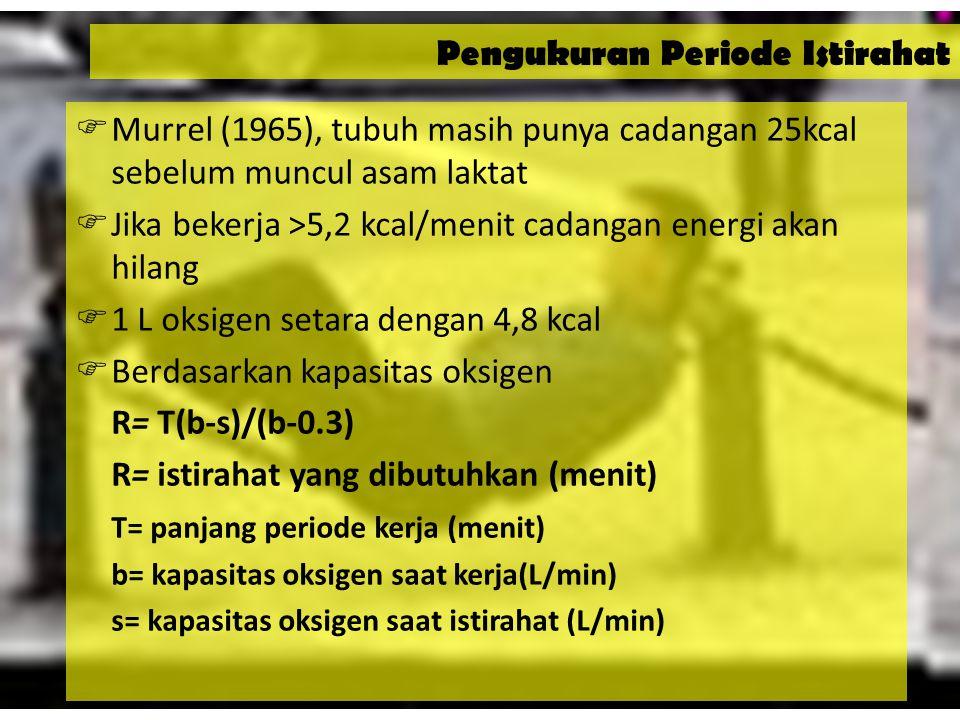 Pengukuran Periode Istirahat