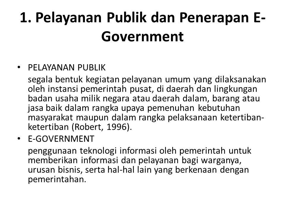 1. Pelayanan Publik dan Penerapan E- Government
